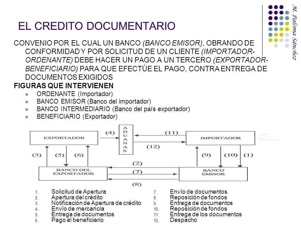 EL CREDITO DOCUMENTARIO