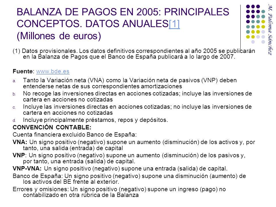 BALANZA DE PAGOS EN 2005: PRINCIPALES CONCEPTOS