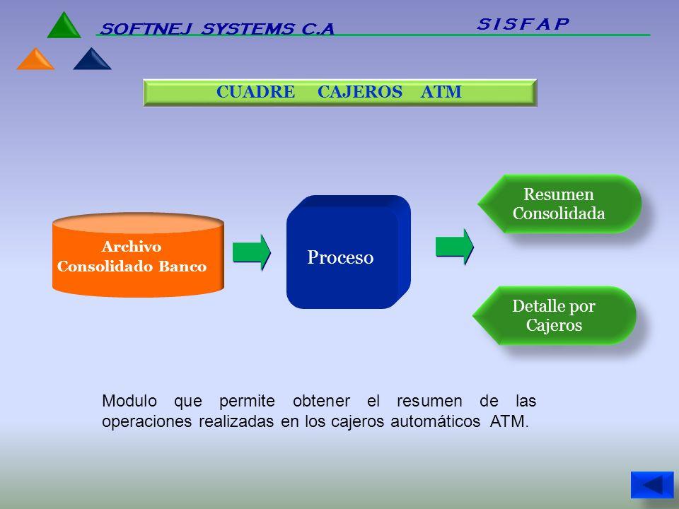 Proceso S I S F A P SOFTNEJ SYSTEMS C.A CUADRE CAJEROS ATM