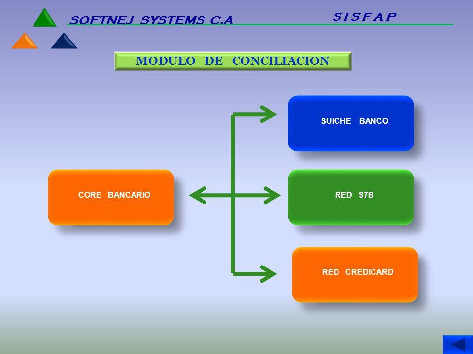MODULO DE CONCILIACION