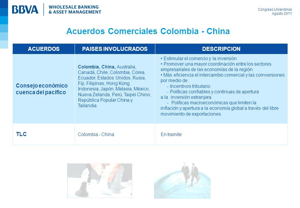 Acuerdos Comerciales Colombia - China