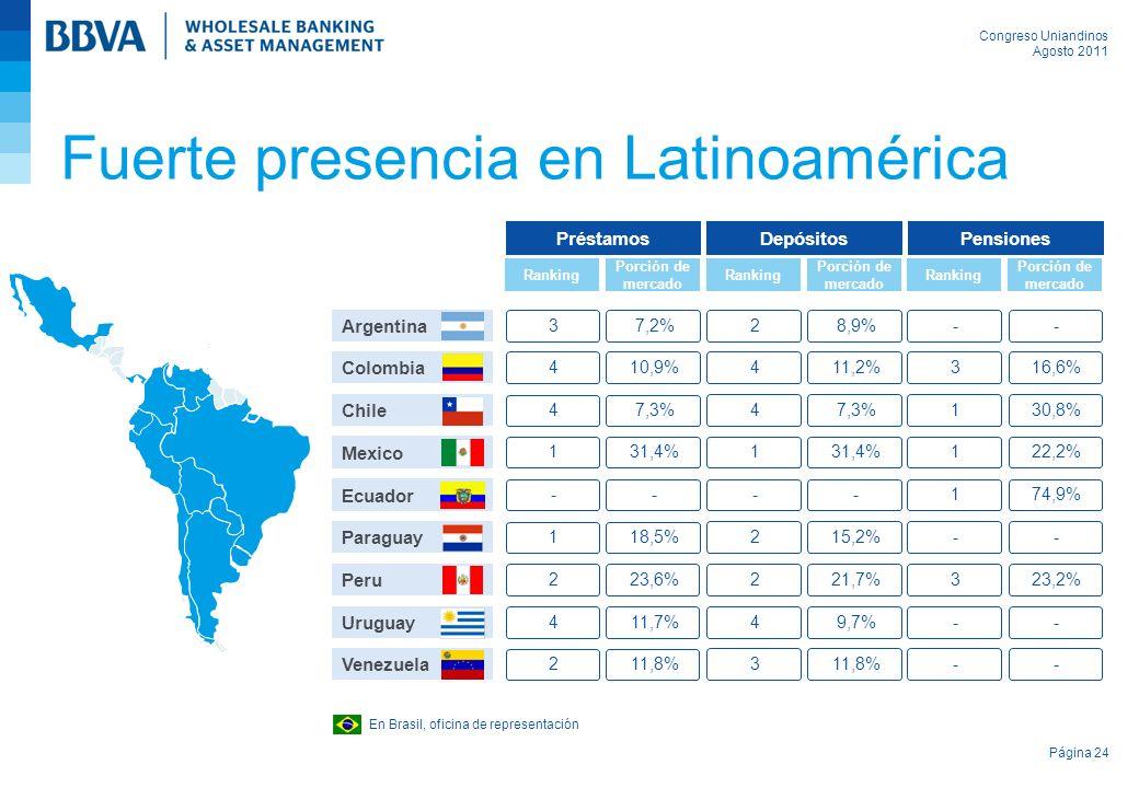 Fuerte presencia en Latinoamérica