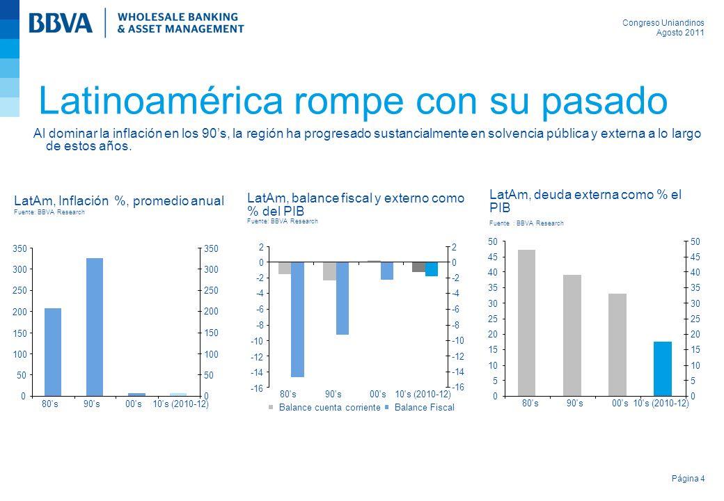 Latinoamérica rompe con su pasado