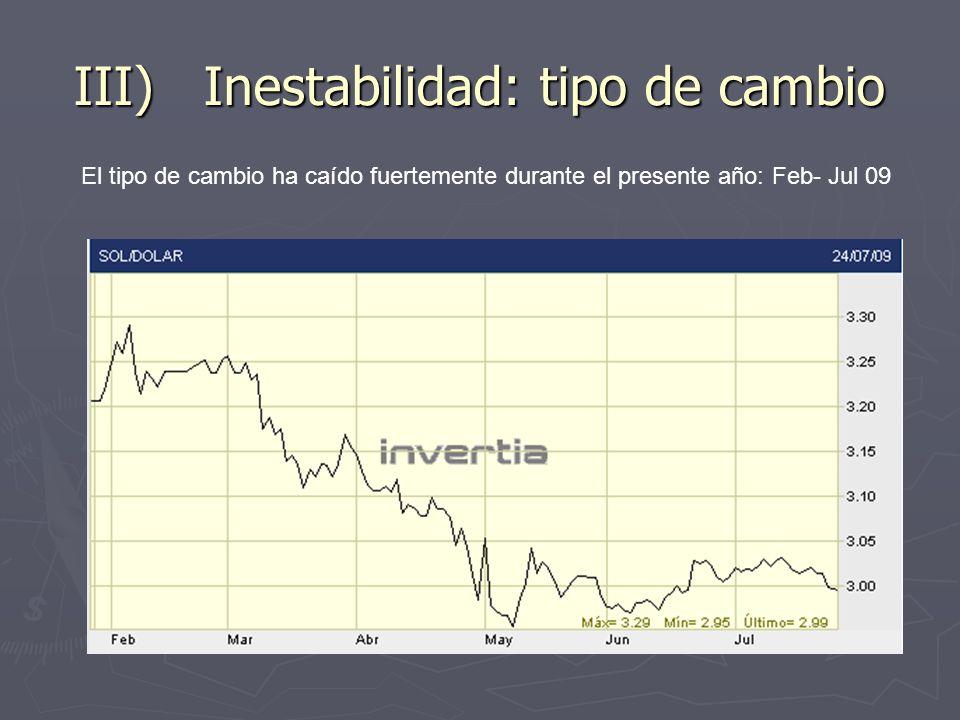 III) Inestabilidad: tipo de cambio