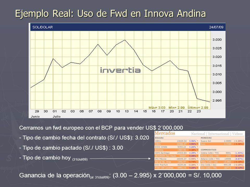Ejemplo Real: Uso de Fwd en Innova Andina