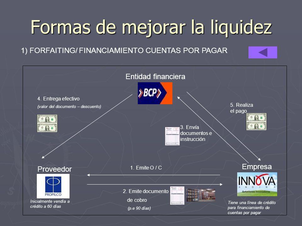 Formas de mejorar la liquidez
