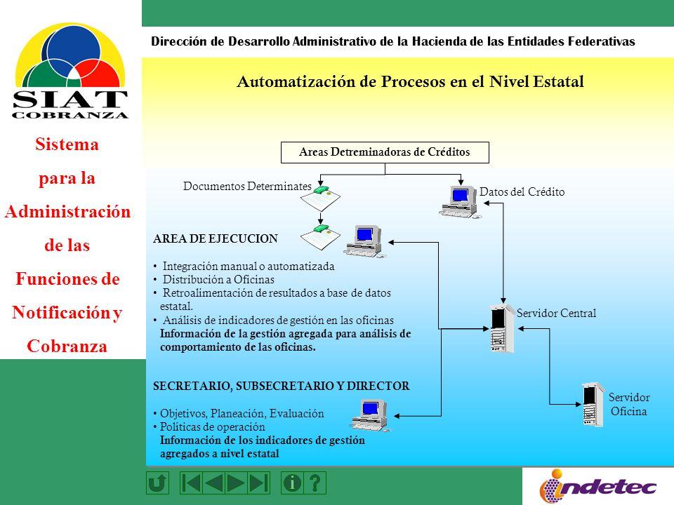 Automatización de Procesos en el Nivel Estatal