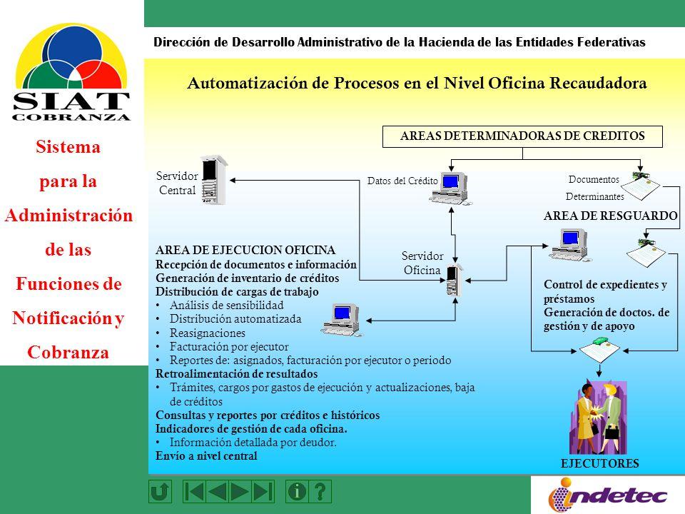 Automatización de Procesos en el Nivel Oficina Recaudadora