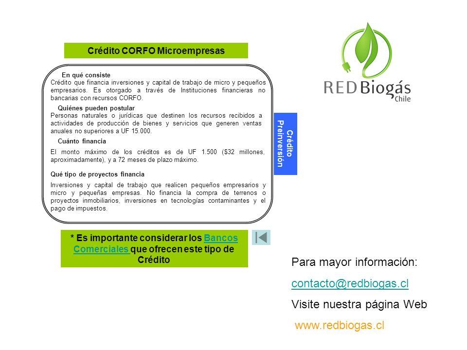 Crédito CORFO Microempresas