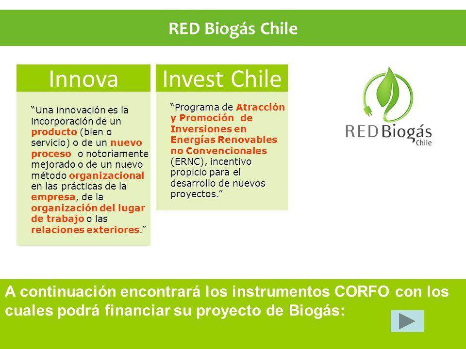 Innova Invest Chile RED Biogás Chile