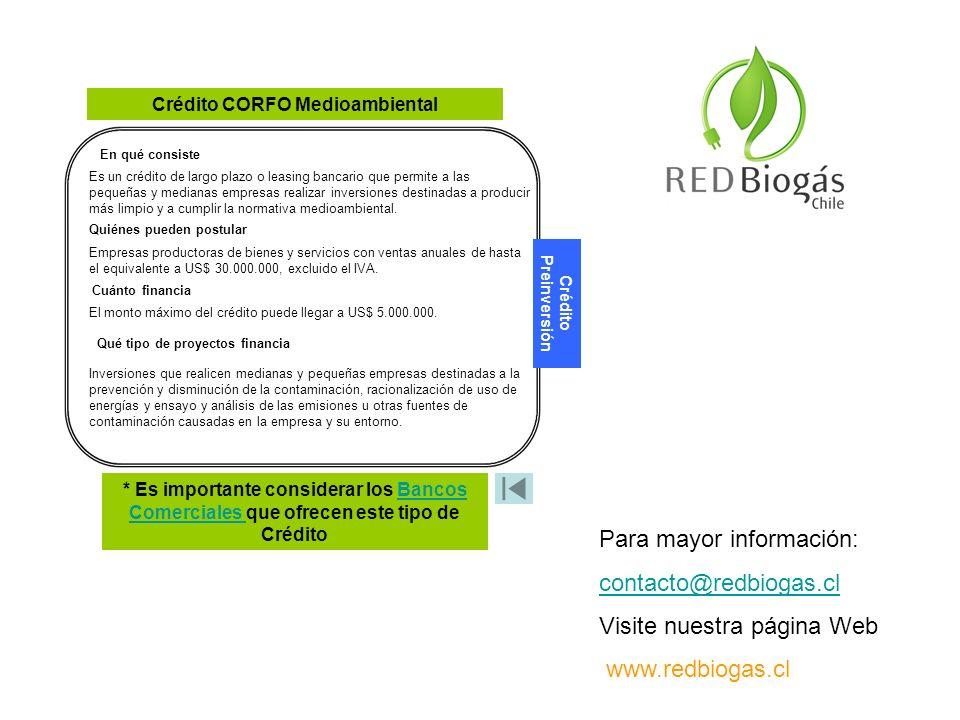 Crédito CORFO Medioambiental