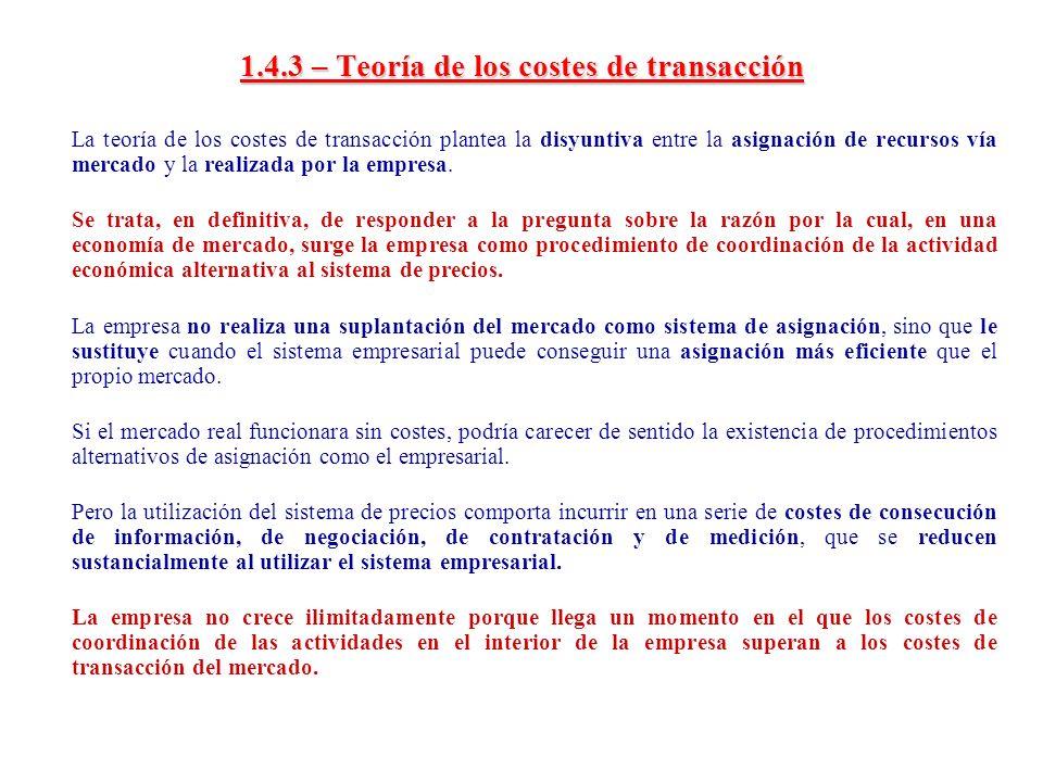 1.4.3 – Teoría de los costes de transacción