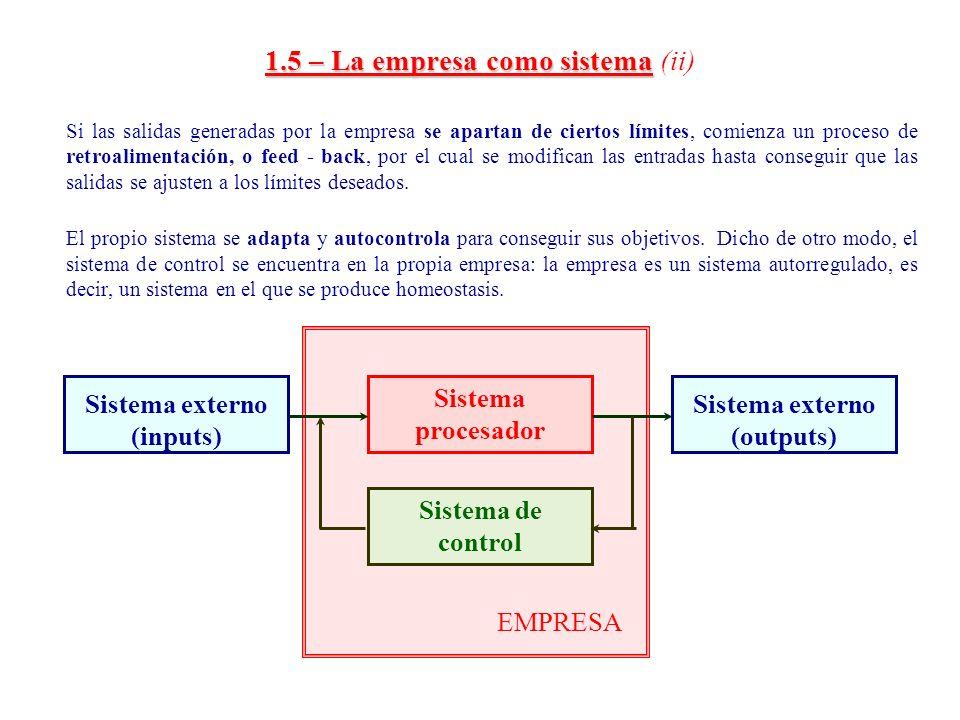 1.5 – La empresa como sistema (ii)