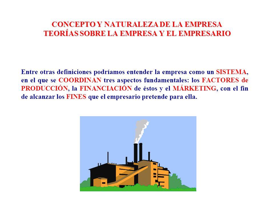 CONCEPTO Y NATURALEZA DE LA EMPRESA TEORÍAS SOBRE LA EMPRESA Y EL EMPRESARIO