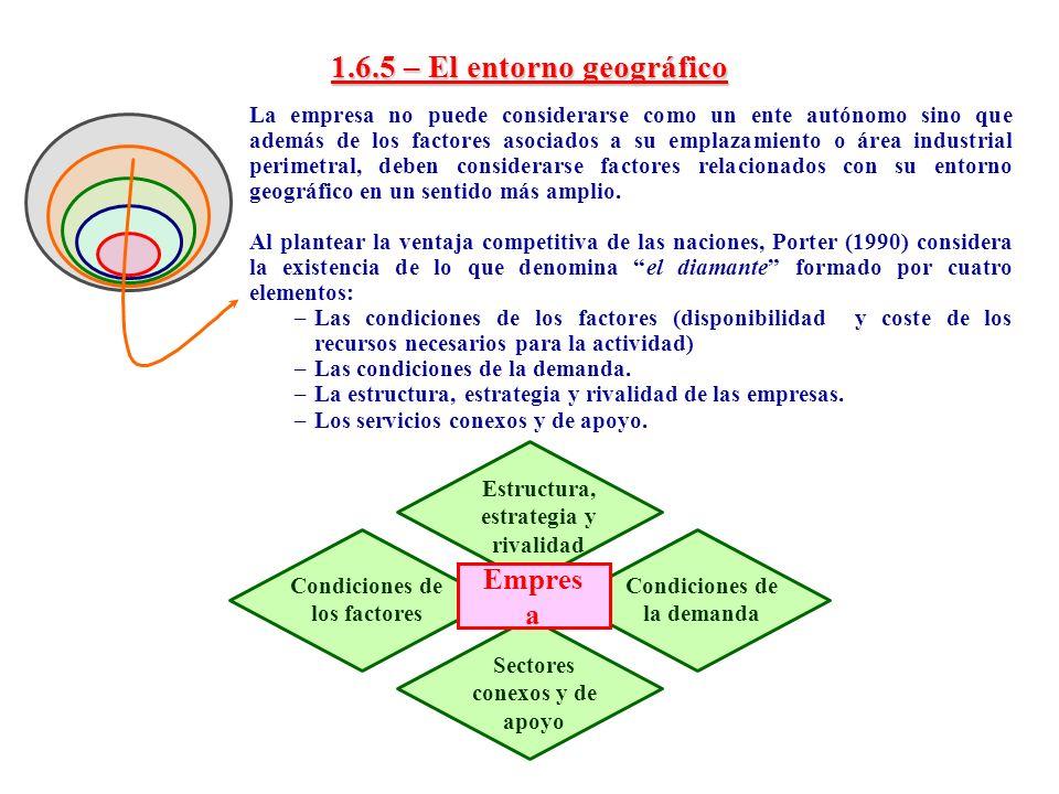 1.6.5 – El entorno geográfico