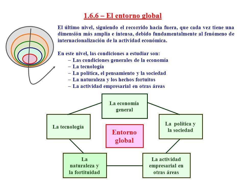 1.6.6 – El entorno global Entorno global