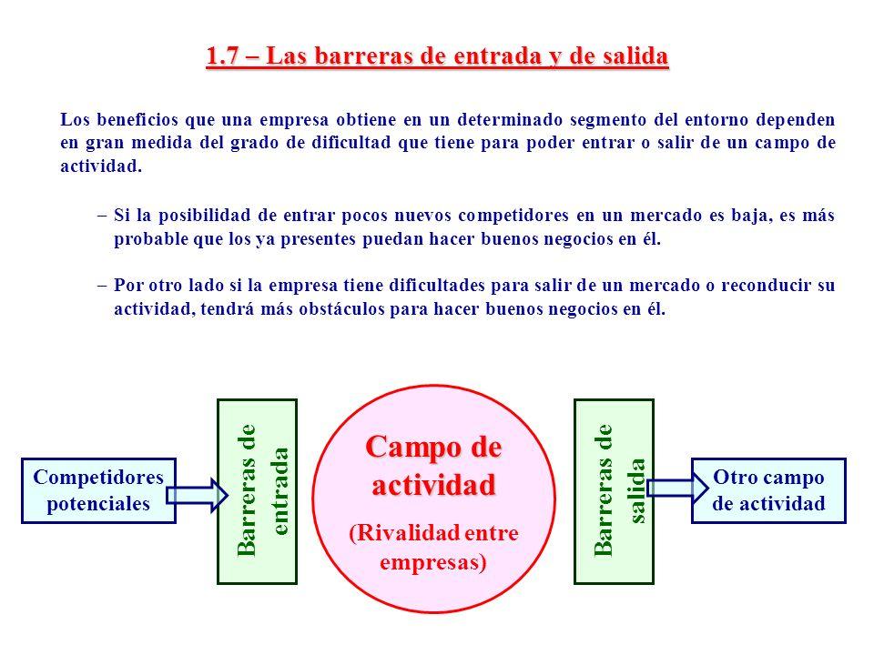 1.7 – Las barreras de entrada y de salida