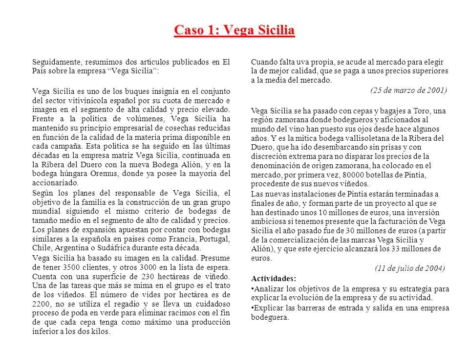 Caso 1: Vega Sicilia Seguidamente, resumimos dos artículos publicados en El País sobre la empresa Vega Sicilia :