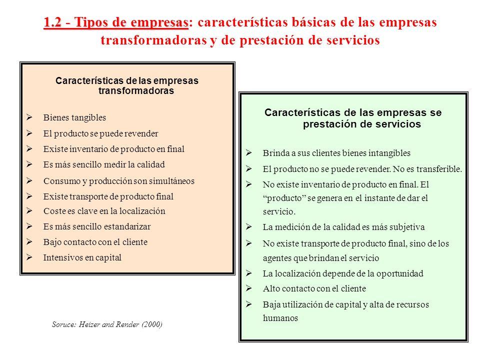 1.2 - Tipos de empresas: características básicas de las empresas transformadoras y de prestación de servicios