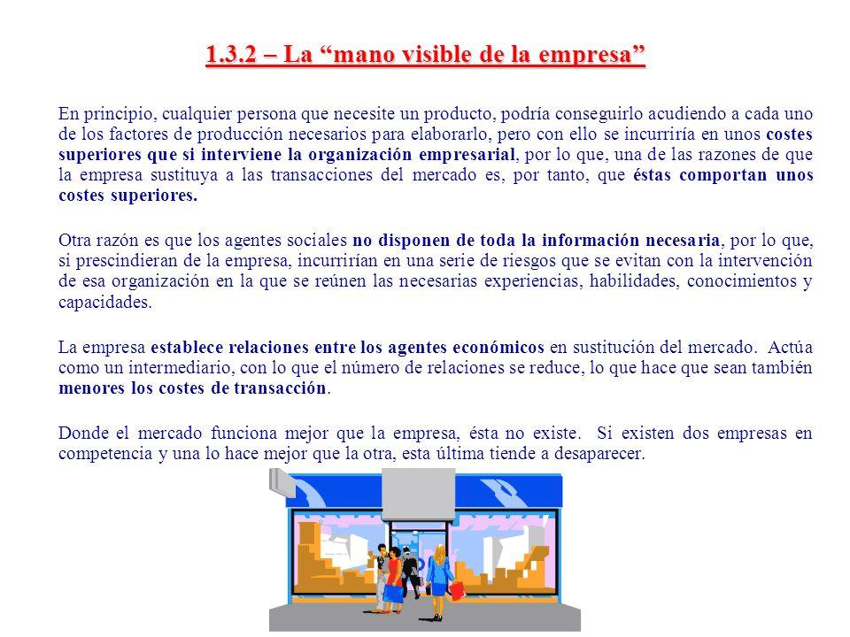 1.3.2 – La mano visible de la empresa