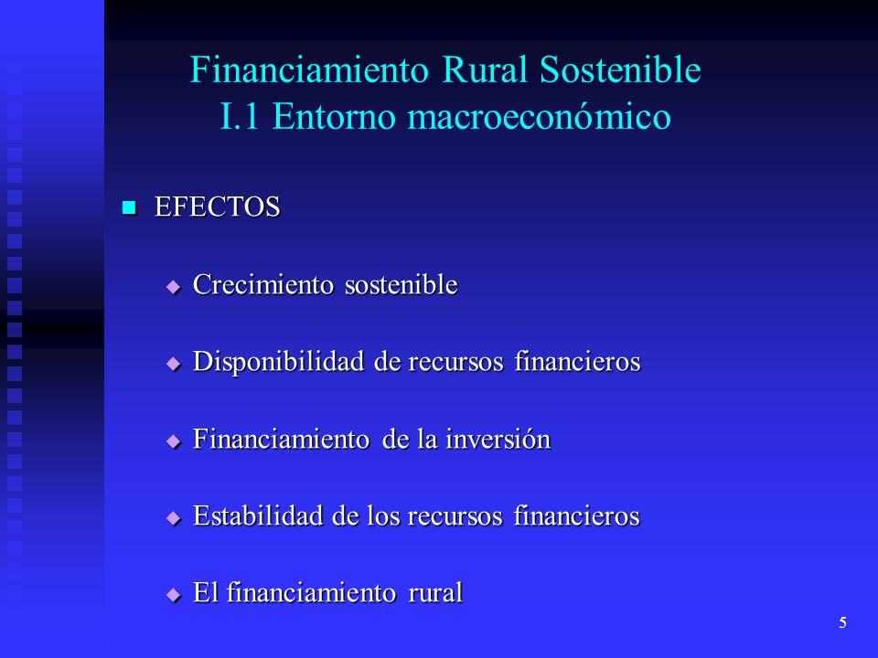 Financiamiento Rural Sostenible I.1 Entorno macroeconómico