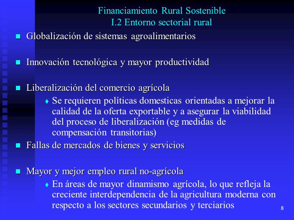 Financiamiento Rural Sostenible I.2 Entorno sectorial rural