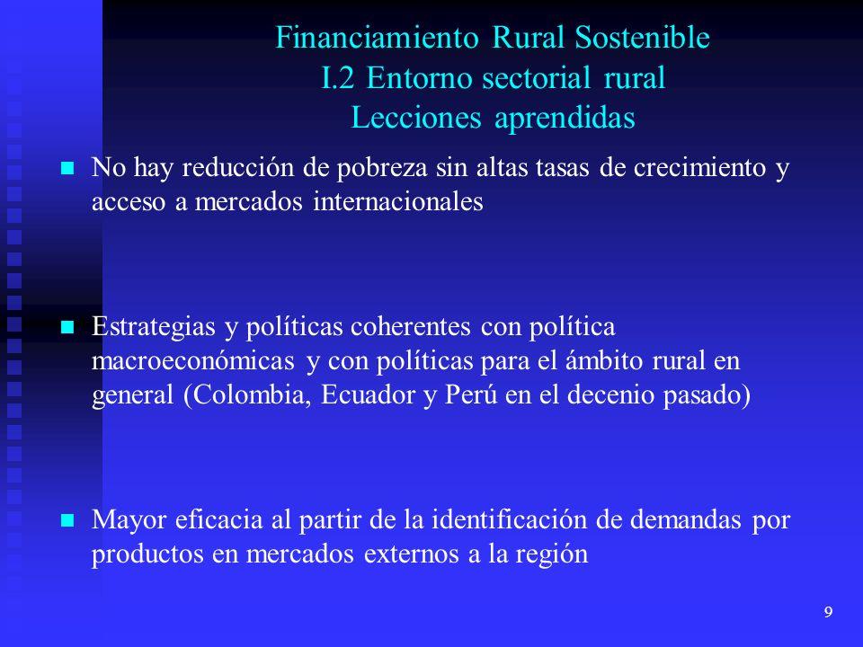 Financiamiento Rural Sostenible I