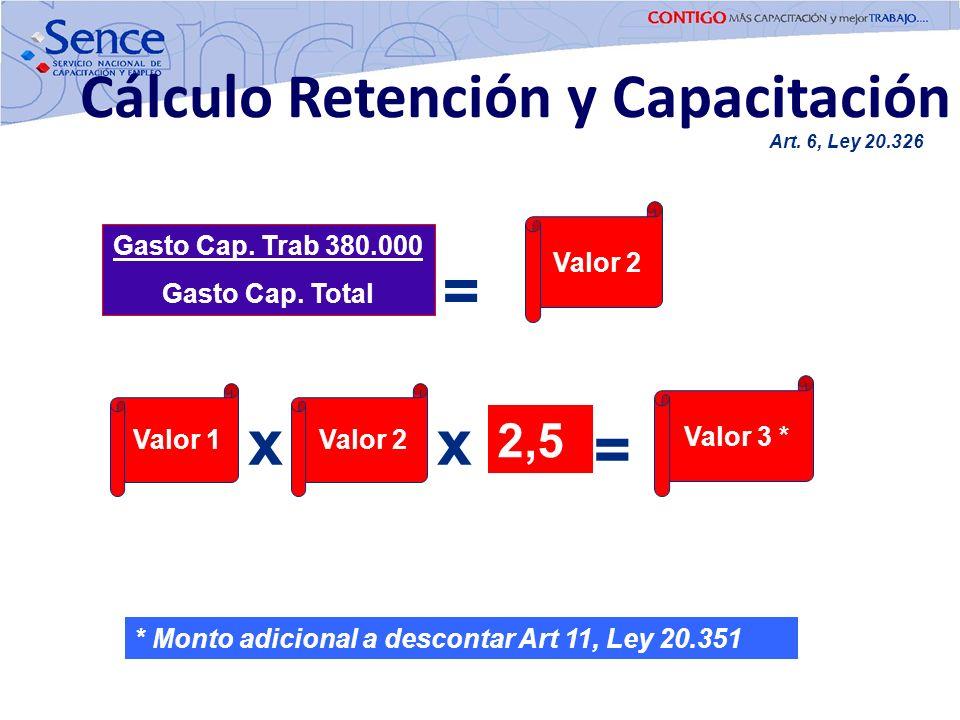 Cálculo Retención y Capacitación