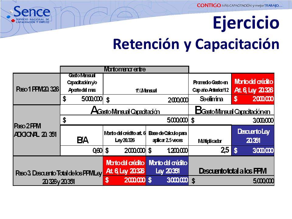 Ejercicio Retención y Capacitación 16