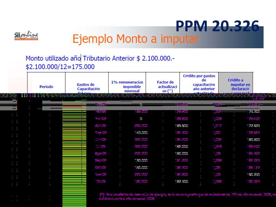 PPM 20.326