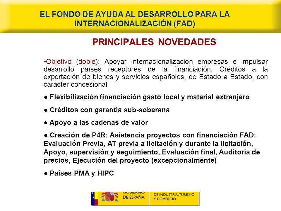 EL FONDO DE AYUDA AL DESARROLLO PARA LA INTERNACIONALIZACIÓN (FAD)