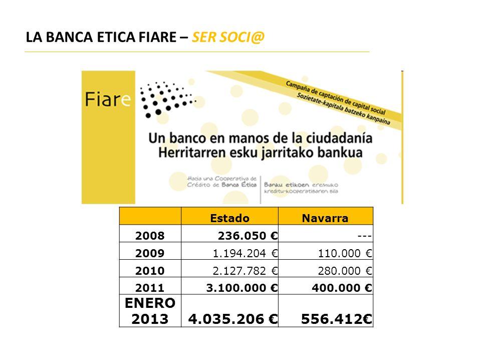LA BANCA ETICA FIARE – SER SOCI@
