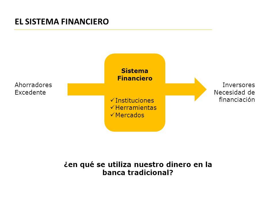 ¿en qué se utiliza nuestro dinero en la banca tradicional