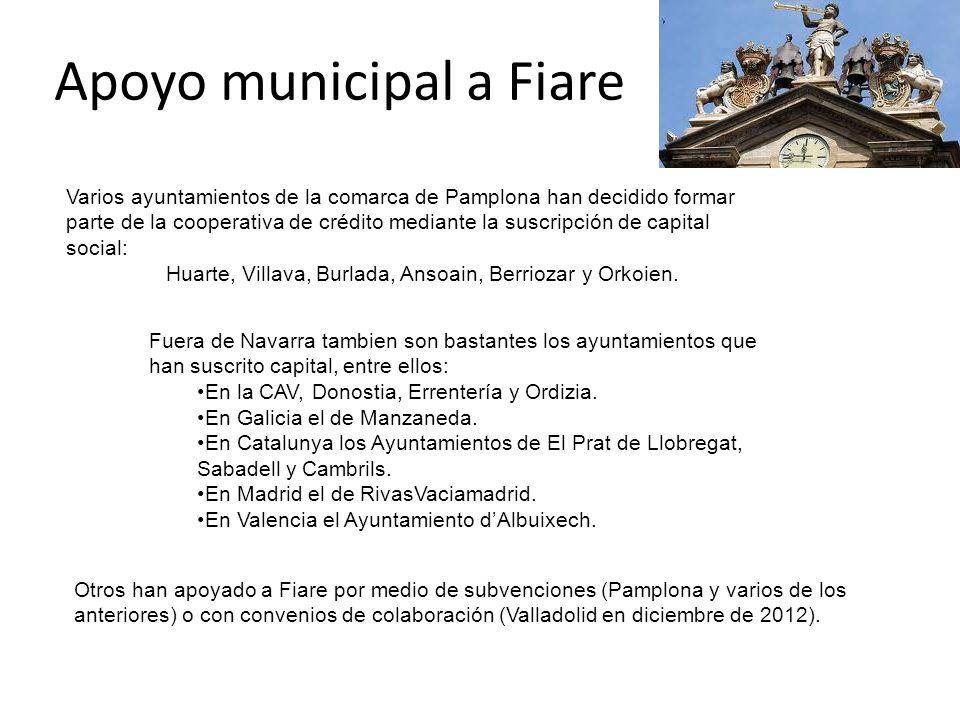 Apoyo municipal a Fiare