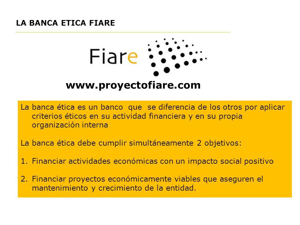 www.proyectofiare.com LA BANCA ETICA FIARE