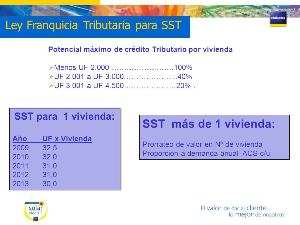Ley Franquicia Tributaria para SST
