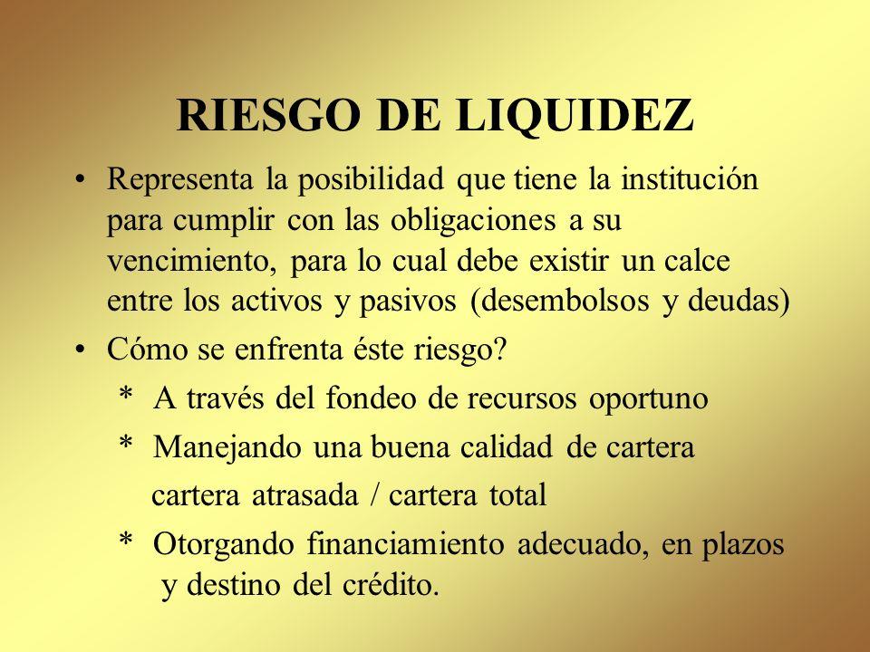 RIESGO DE LIQUIDEZ