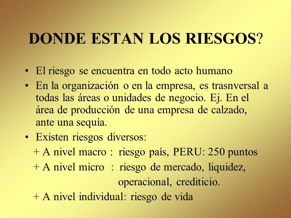 DONDE ESTAN LOS RIESGOS