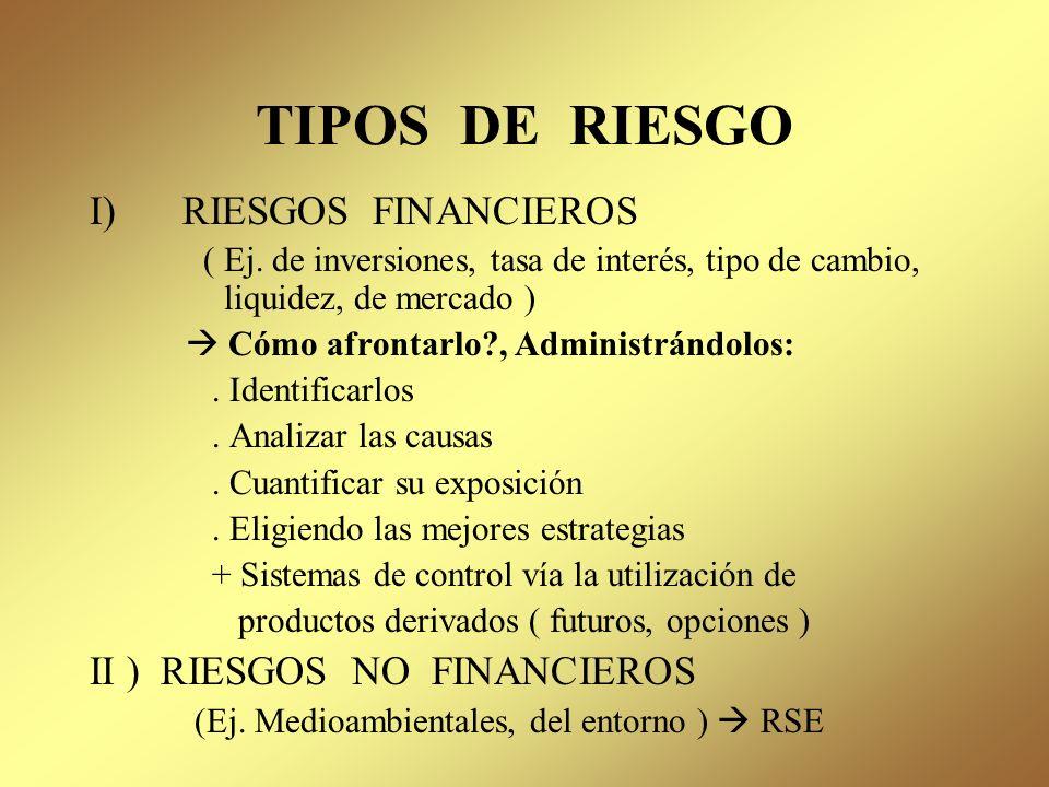 TIPOS DE RIESGO RIESGOS FINANCIEROS II ) RIESGOS NO FINANCIEROS