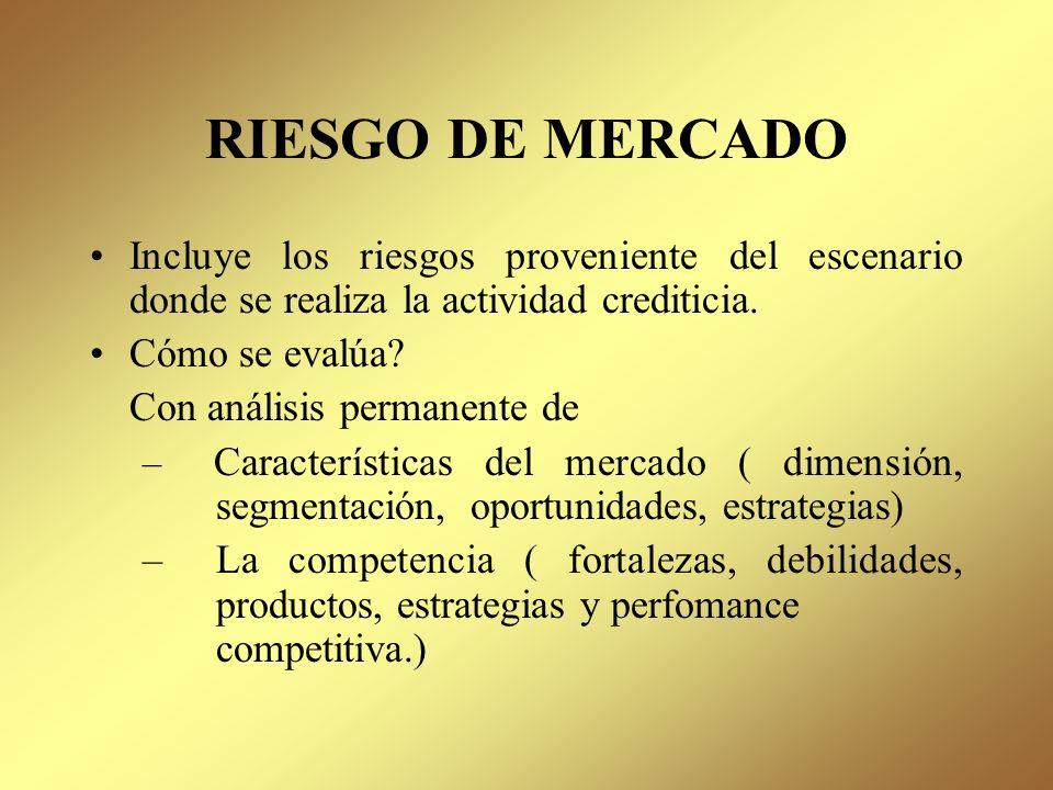 RIESGO DE MERCADO Incluye los riesgos proveniente del escenario donde se realiza la actividad crediticia.