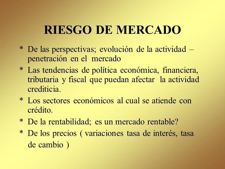 RIESGO DE MERCADO De las perspectivas; evolución de la actividad – penetración en el mercado.