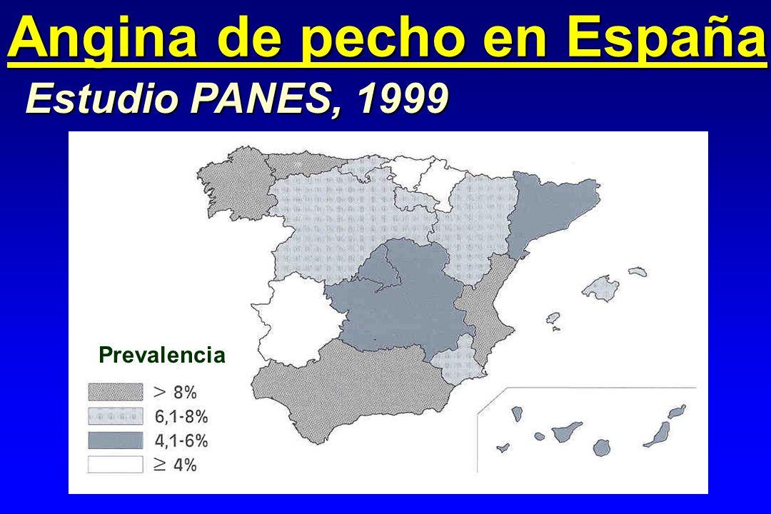Angina de pecho en España
