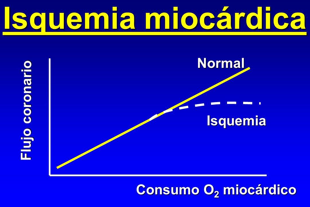 Isquemia miocárdica Normal Flujo coronario Isquemia