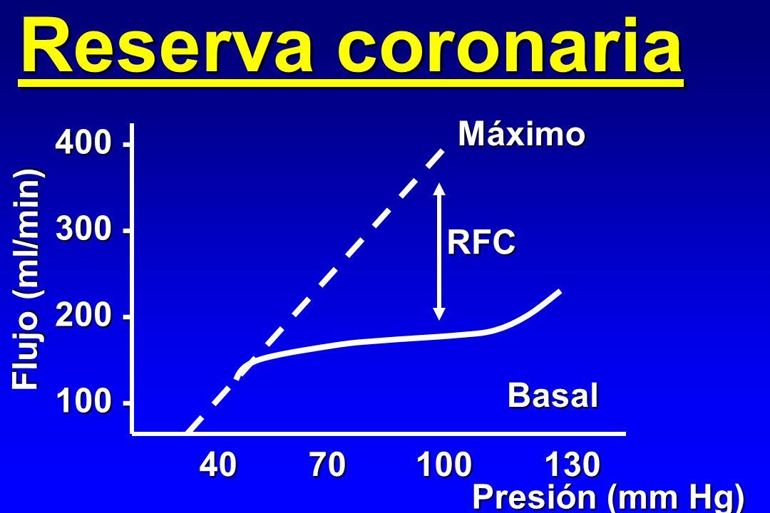 Reserva coronaria Máximo 400 - 300 - 200 - Flujo (ml/min) RFC 100 -