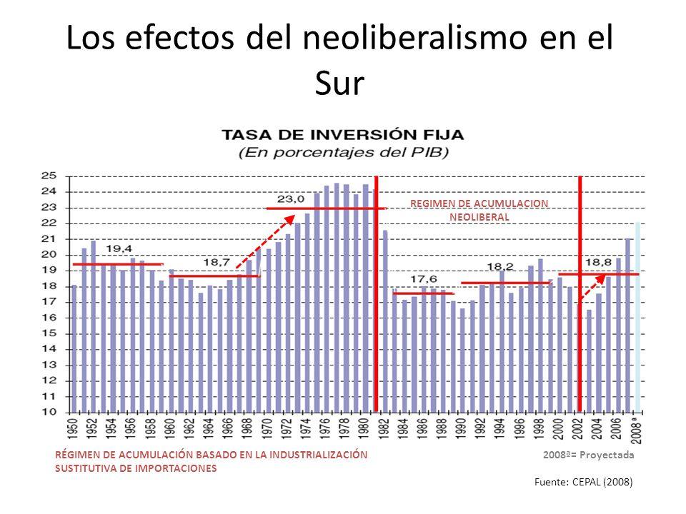 Los efectos del neoliberalismo en el Sur