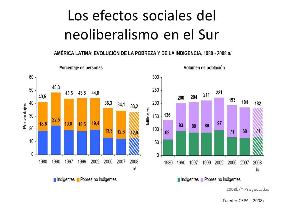Los efectos sociales del neoliberalismo en el Sur