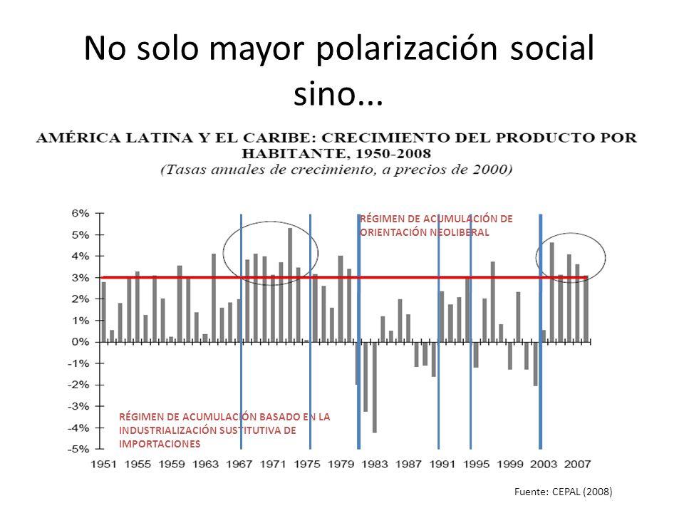 No solo mayor polarización social sino...
