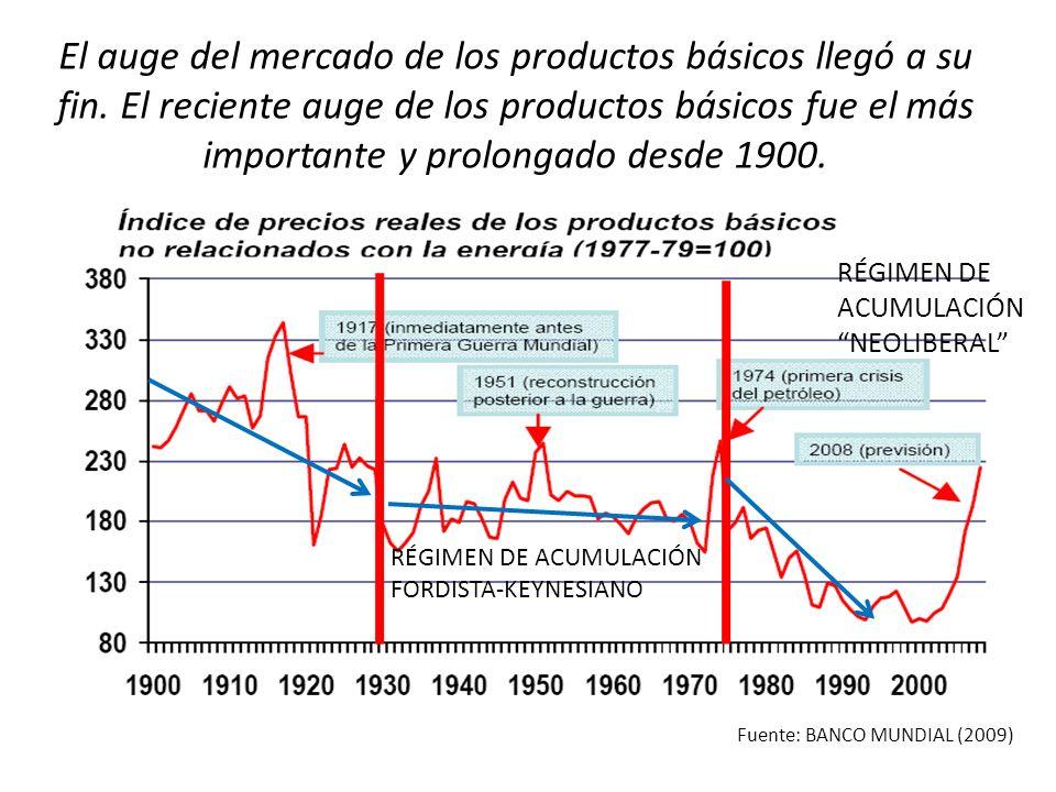 El auge del mercado de los productos básicos llegó a su fin