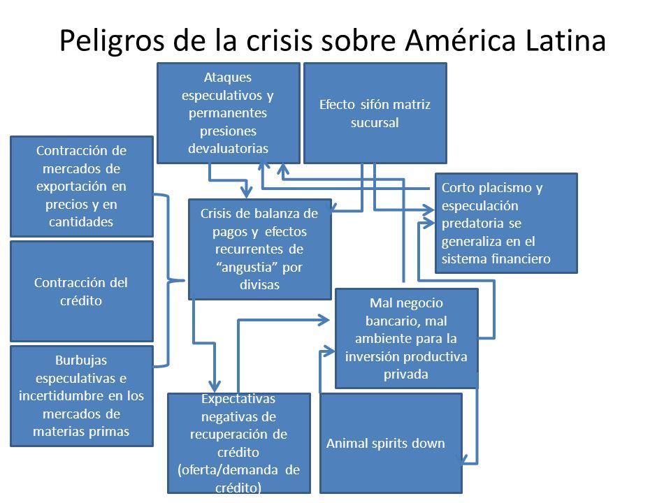 Peligros de la crisis sobre América Latina