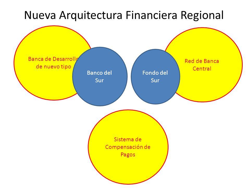 Nueva Arquitectura Financiera Regional
